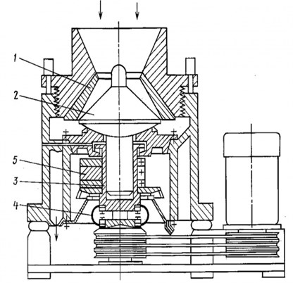 KID schematic diagram: 1 – outer cone, 2 – inner cone, 3 – shaft, 4 – drive train, 5 – unbalanced vibration exciter