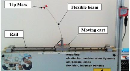 Experimental setup; a) inverted flexible pendulum system;  b) equilibrium regions for jumping phenomena