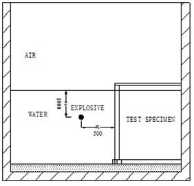 Overall model setting diagram