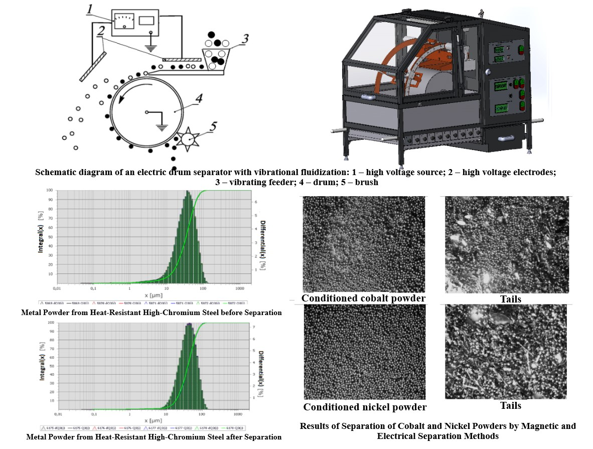 Vibration effects in conditioning of metal powders