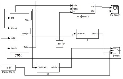 Block diagram for the study of the underwater robot movement in the vertical plane