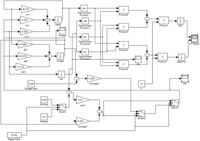 Block diagram of the simulation of the controlled motion of the  underwater robot in the horizontal plane