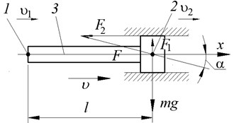 Models of a rod with a mass at the driven end: a) with longitudinal vibrations,  b) with torsional vibrations; F2, Mr is respectively, force and moment of resistance.  Here: 1 is input link; 2 is output link; 3 is force line