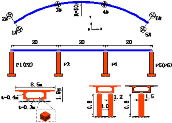 Overall layout and section of curved girder bridge (in m)