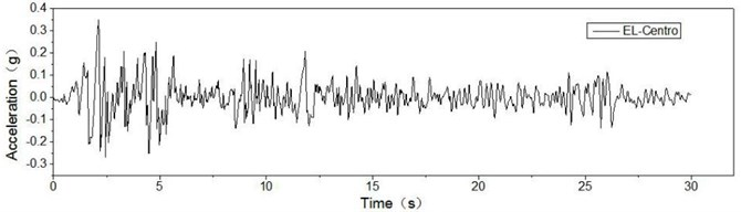 Time-history curve of site seismic action