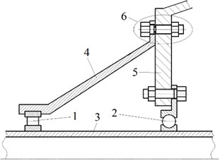 Fan supports and load reduction device: 1, 2 – fan bearings,  3 – fan shaft, 4, 5 – fan supports, 6 – load reduction device