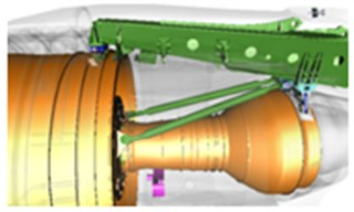 The examples of turbofans with different mount arrangement types