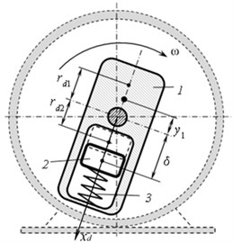 Self-regulating debalance of inertial vibrator