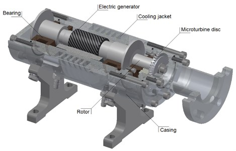 A cross-sectional view in the horizontal plane of the ORC microturbine