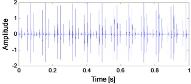 Rolling bearing simulated signal and noise-added signal: a) bearing simulated signal;  b) bearing simulated signal added with noise; c) de-noised signal using WDUNC