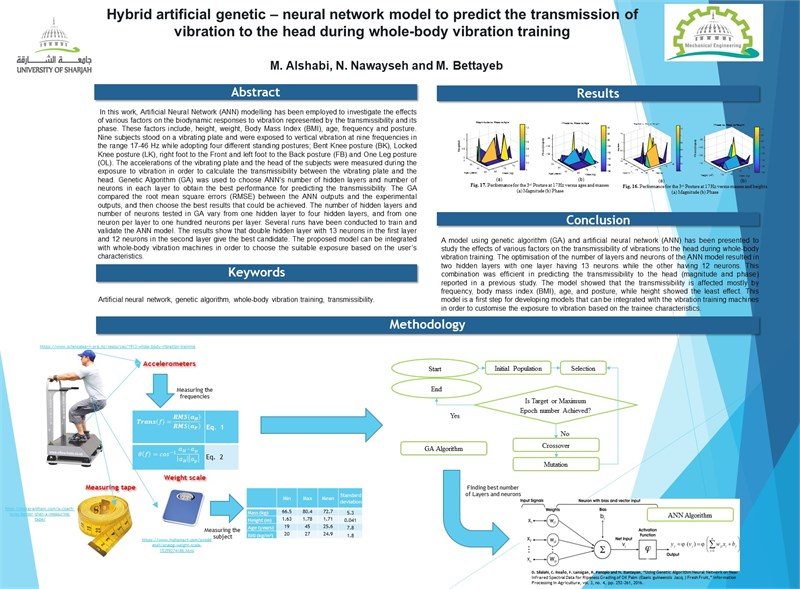 Hybrid artificial genetic – neural network model to predict the transmission of vibration to the head during whole-body vibration training