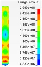 Cloud chart of impacted part of needle valve from 0.0025ms to 0.005ms (section)