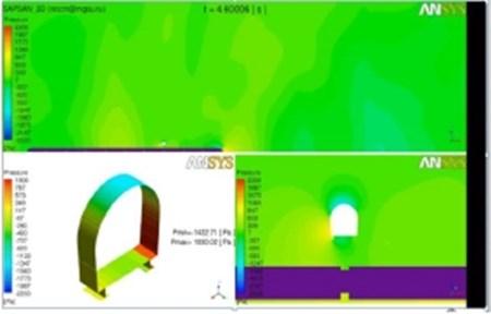 Calculation of pressure on pedestrian bridge surface
