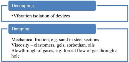 Vibration reduction methods