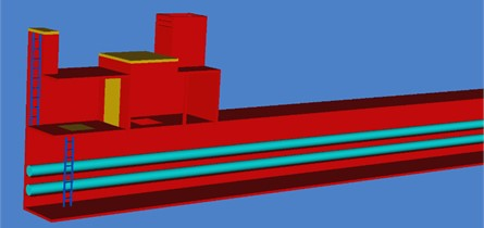 Simulation analysis model of a facility