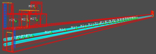 Measuring point placement within the facility model