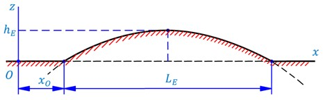 Road profile of parabolic type and geometrical characteristics
