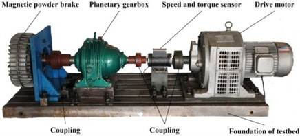 Planetary gearbox test rig