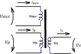 The proposed transformer winding voltages and currents designations  and chosen positive directions