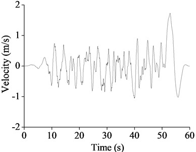 T1-III-1 seismic wave acceleration and velocity time histories