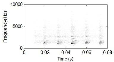WVS analysis result  of the signal shown in Fig.13