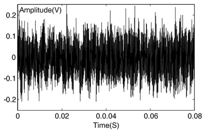 Time-domain waveform  of normal gear vibration data