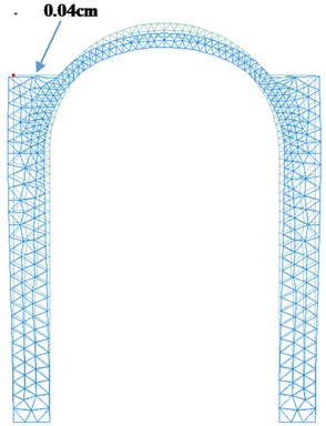 Elastic displacements and principal stresses for the selfweight load condition