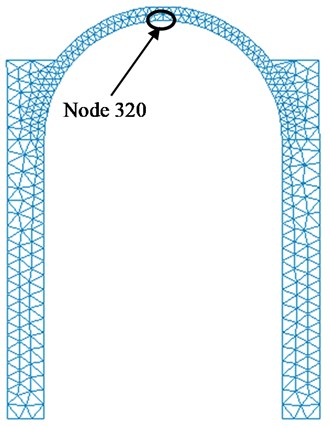 Displacements and accelerations at node 320 of the nave