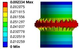 Vibration modes of FBSU