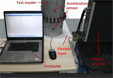 Experimental setup and measuring point model: a) experimental setup, b) measuring point model