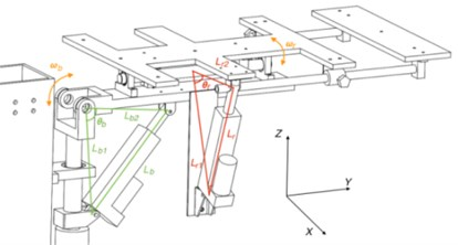 Parameterization of platform without mattress