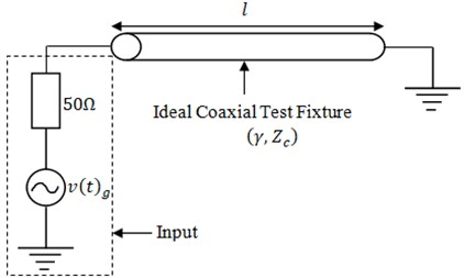 Ideal transmission-line ended by short-circuit