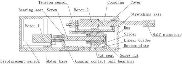 Stiffness measuring instrument structure