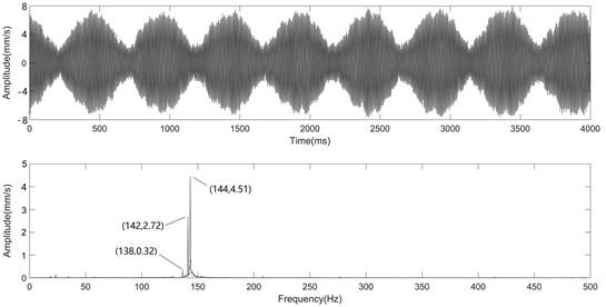 Vibration spectrum before foundation reconstruction