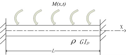 A shaft fixed at both ends under distributed loading
