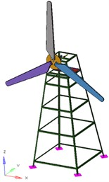 Experimental set-up of 1 kW wind turbine a) FEA model and b) actual experimental set-up