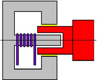 A schematic diagram of the bearing