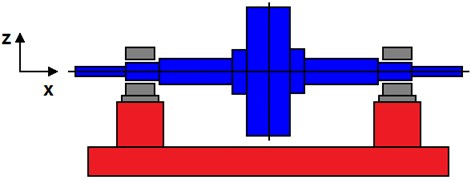A schematic diagram of the investigated rotor