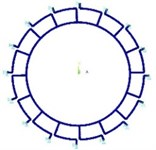 Finite element model for ring  supported by 16 supports