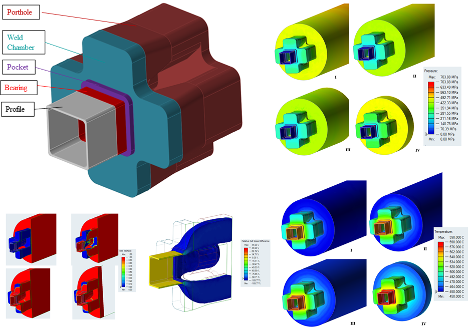 An extrusion simulation of an aluminum profile by porthole die