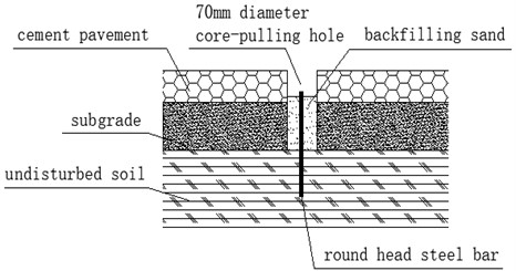 The buried schematic diagram of the ground settlement monitoring points (hardened surface)