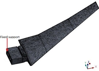 HIRENASD wing structure  finite element mesh