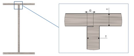 The I-beam and a zoom on the crack location, highlighting it dimensions