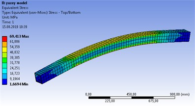 Surface model structural stress analysis results a) Total def., b) Von Mises stress