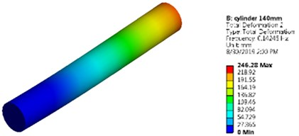 Mode shapes and natural frequencies of slender model of cuboidal and cylinder model