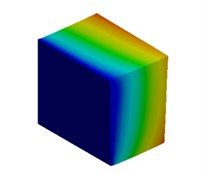 Mode shapes of cuboidal model