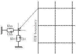 Viscoelastic artificial boundary
