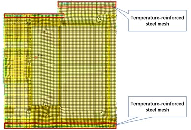 Layout of the strengthened  temperature reinforcement