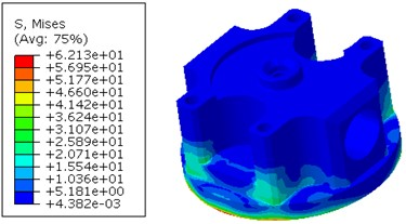 Von-Mises stress distribution on Head  (120 g shock applied in Z-direction )