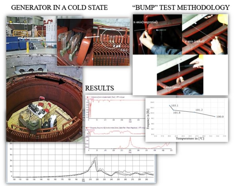 Impact testing of hydro generators end-winding in different temperature state
